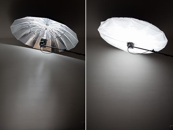 Свет сформированный серебряным параболическим зонтом с рассеивателем и без него